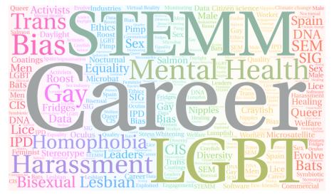 LGBT Word art